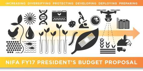NIFA_budget_proposal